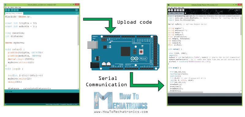 Arduino-and-Processing-IDE