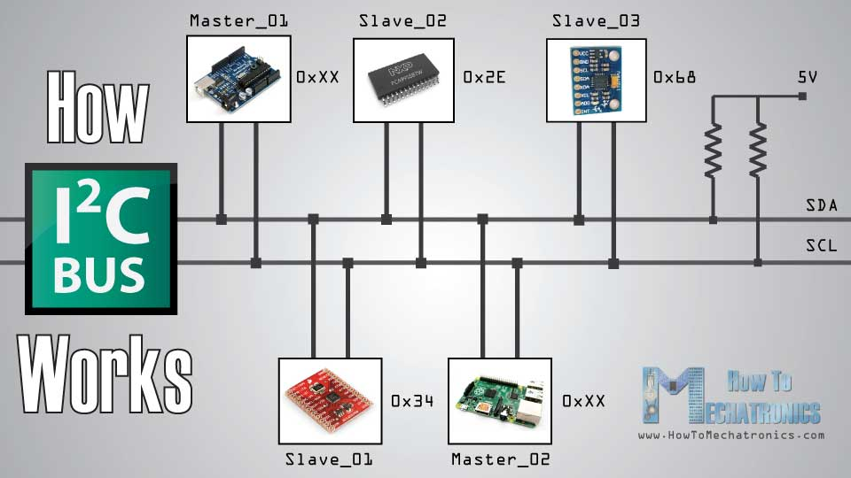 How I2c Communication Works Amp How To Use It With Arduino