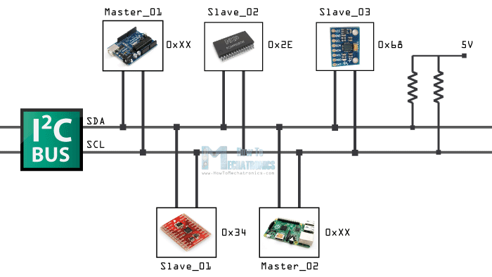 How I2C Communication Works & Use It with Arduino