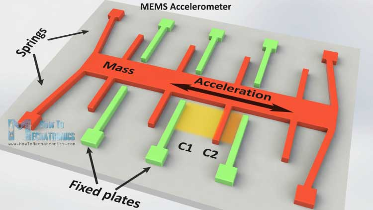 MEMS-Accelerometer-How-It-Works