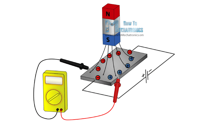 Magnetometer-How-It-Works-Hall-Effect-