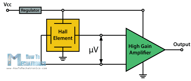 Hall-Element-Schematic