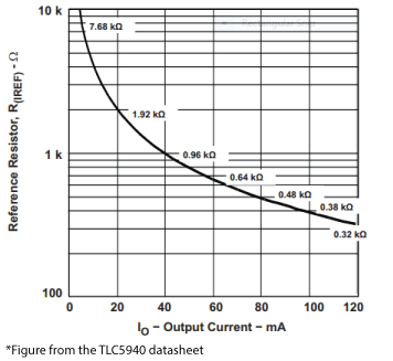TLC5940-Resistor-Value-Diagram