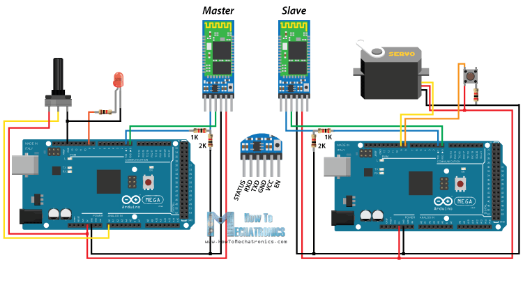 How To Configure And Pair Two Hc05 Bluetooth Modules As Master Rhhowtomechatronics: Arduino Bluetooth Module Schematic At Gmaili.net