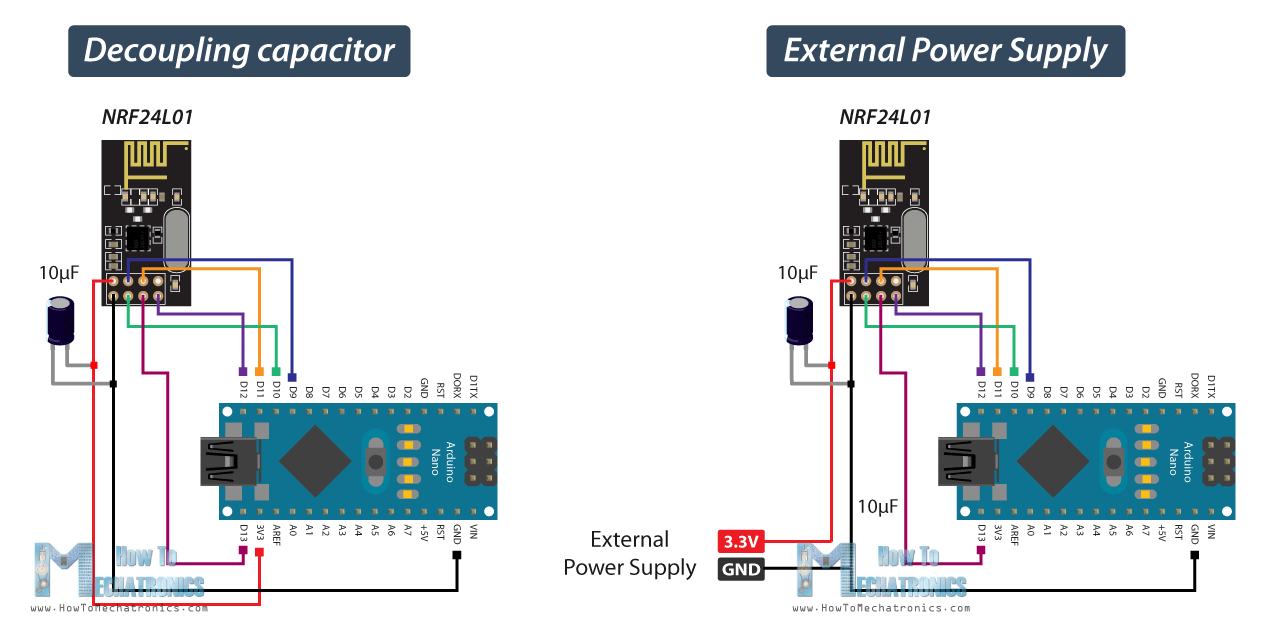 NRF24L01 Troubleshooting- decoupling capacitor and external power supply