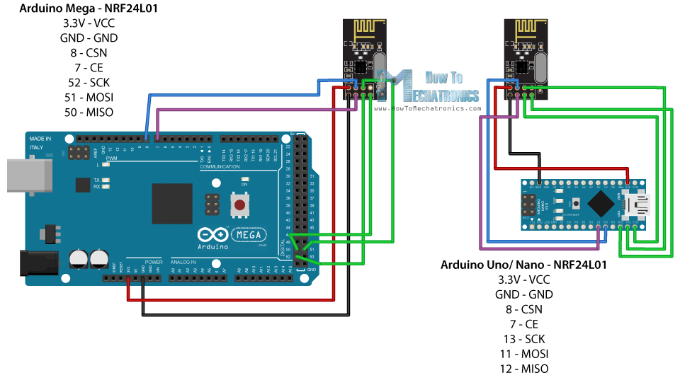 arduino wireless communication