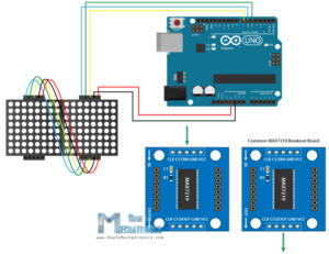Matrix Sprite Arduino Libraries, for a many-LED display!