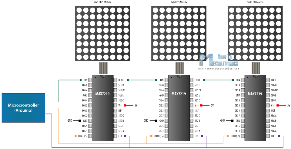 8x8 led matrix max7219 tutorial with scrolling text android rh howtomechatronics com LED Light Fixture Wiring Diagram 120V LED Wiring Diagram