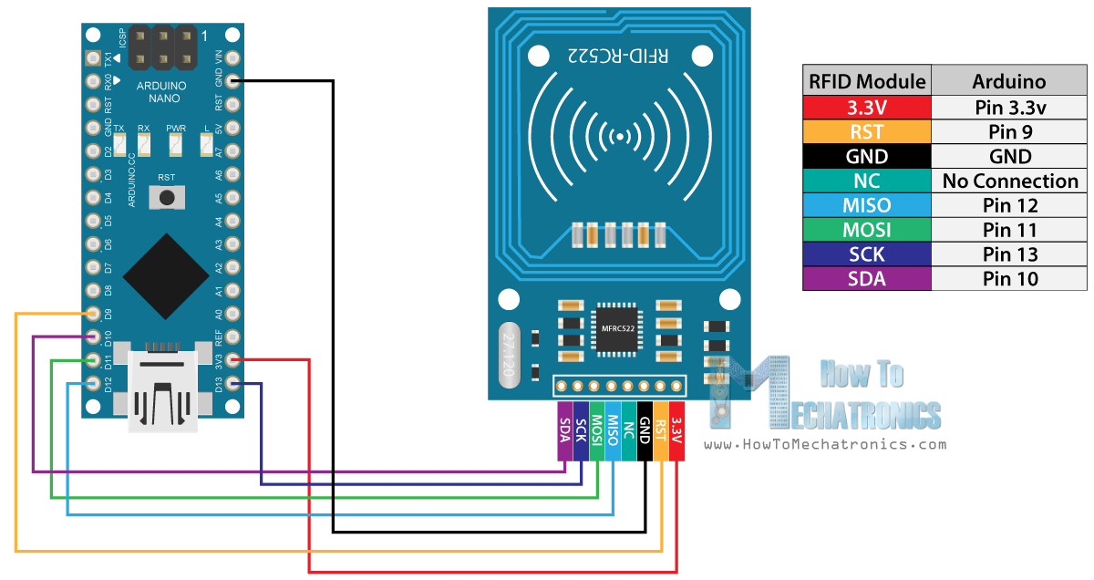 How rfid works and to make an arduino based door