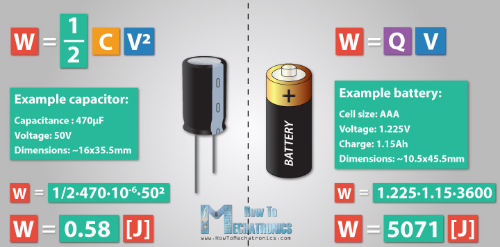 Capacitor vs Battery Energy