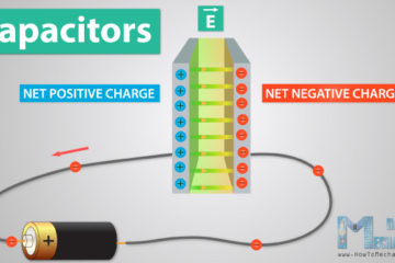 What is Capacitor and How It Works