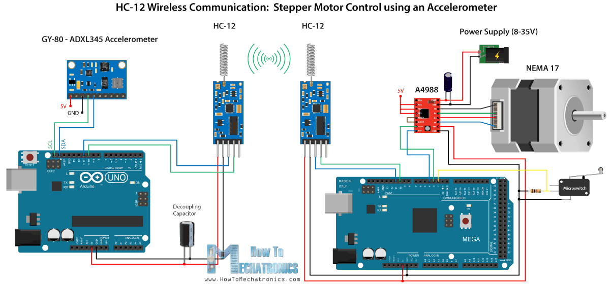 HC-12 Wireless Communication Stepper Motor Control using an Accelerometer - Circuit Schematic