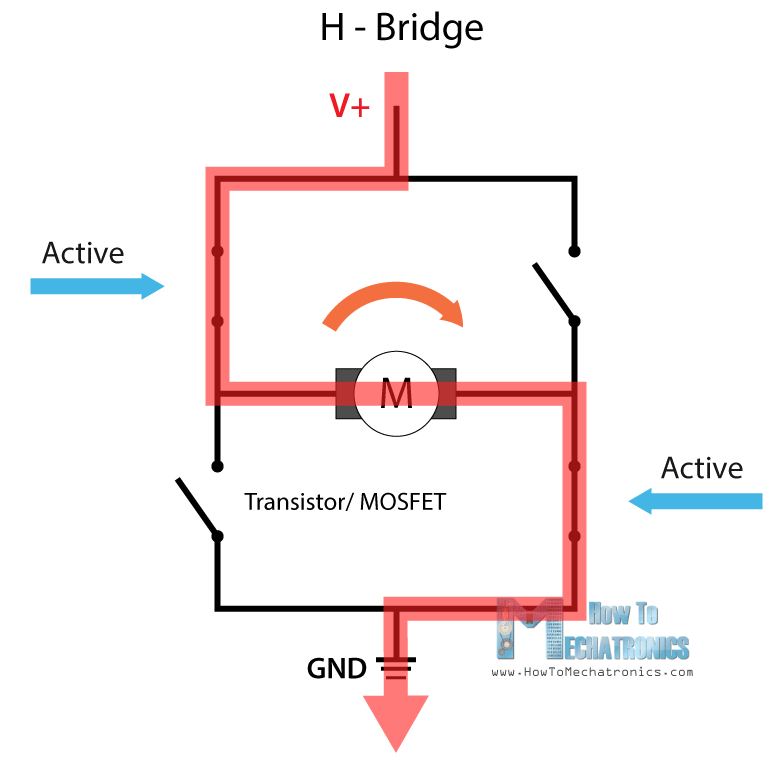 H-Bridge configuration How It Works