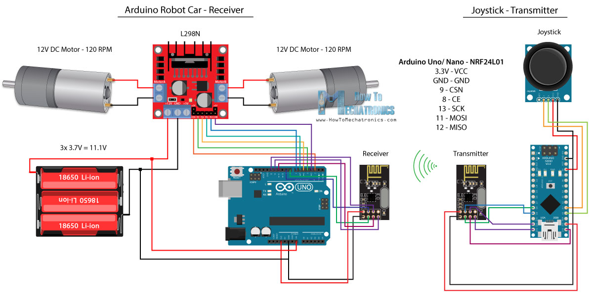 NRF24L01 Wireless Arduino Robot Car Control - Circuit Schematic