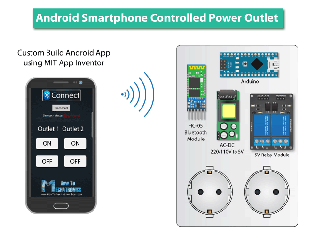 Android Smartphone Controlled Power Outlet - Arduino Projects Ideas