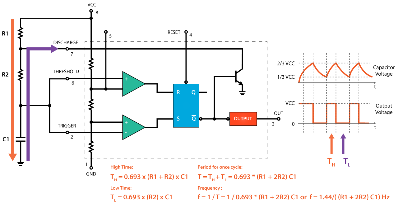 How To Make A Pwm Dc Motor Speed Controller Using The 555 Timer Ic Pulse Generator Circuit Diagram Astable Mode Formulas Calculations Time And Frequency
