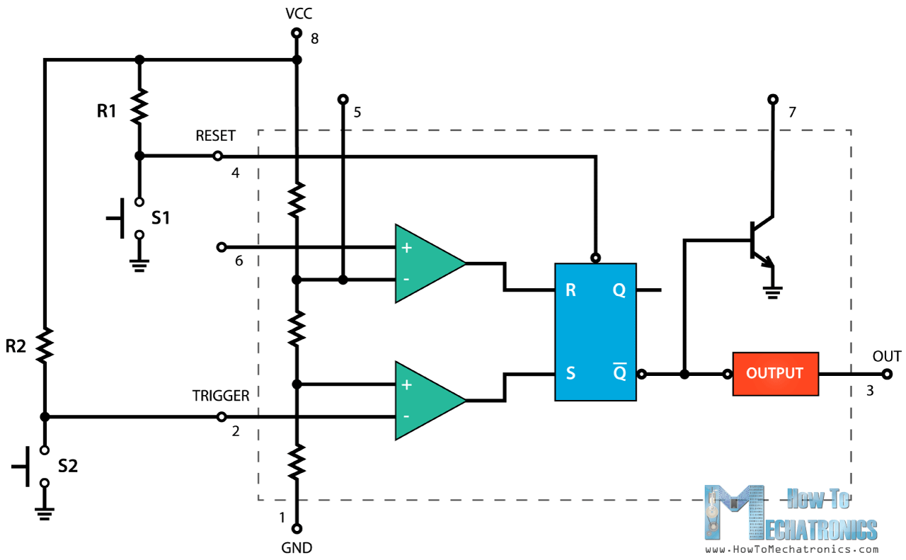 555 Timer Ic Working Principle Block Diagram Circuit Schematics Used As Variable Volatage Regulator In This Electronics Tutorials The Trigger And Reset Pins Of Are Connected To Vcc Through Two Resistors It That Way They Always High
