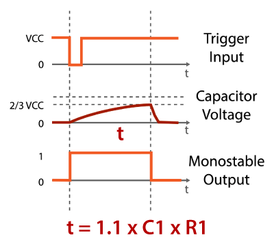 555 Timer IC - Working Principle, Block Diagram, Circuit