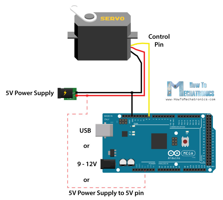 how servo motors work how to control servos using arduino rh howtomechatronics com servo drive electrical schematic servo drive circuit