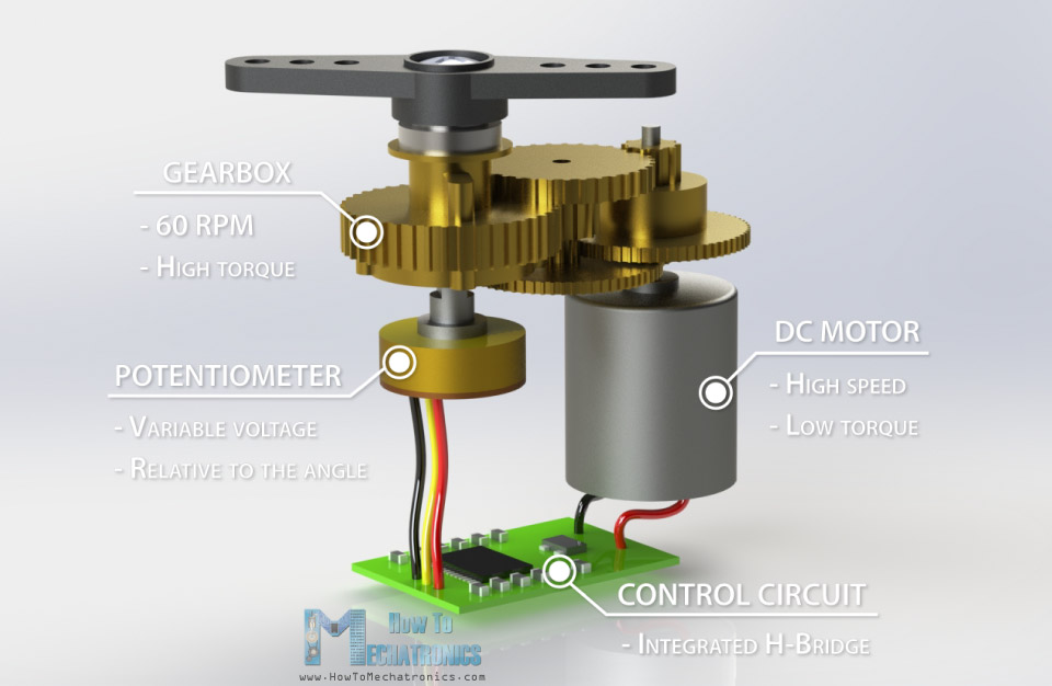 How Hobby Servo Works Inside Components DC Motor Potentiometer Control Circuit