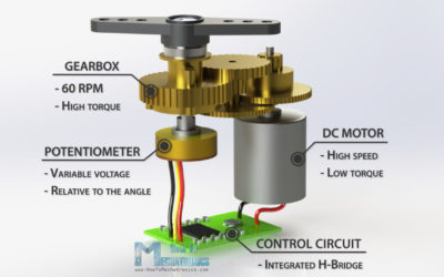 How Servo Motors Work & How To Control Servos using Arduino