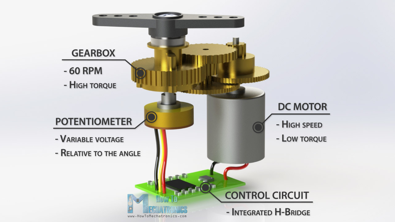 how servo motors work  u0026 how to control servos using