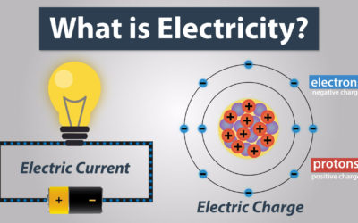 What is Electric Charge and How Electricity Works