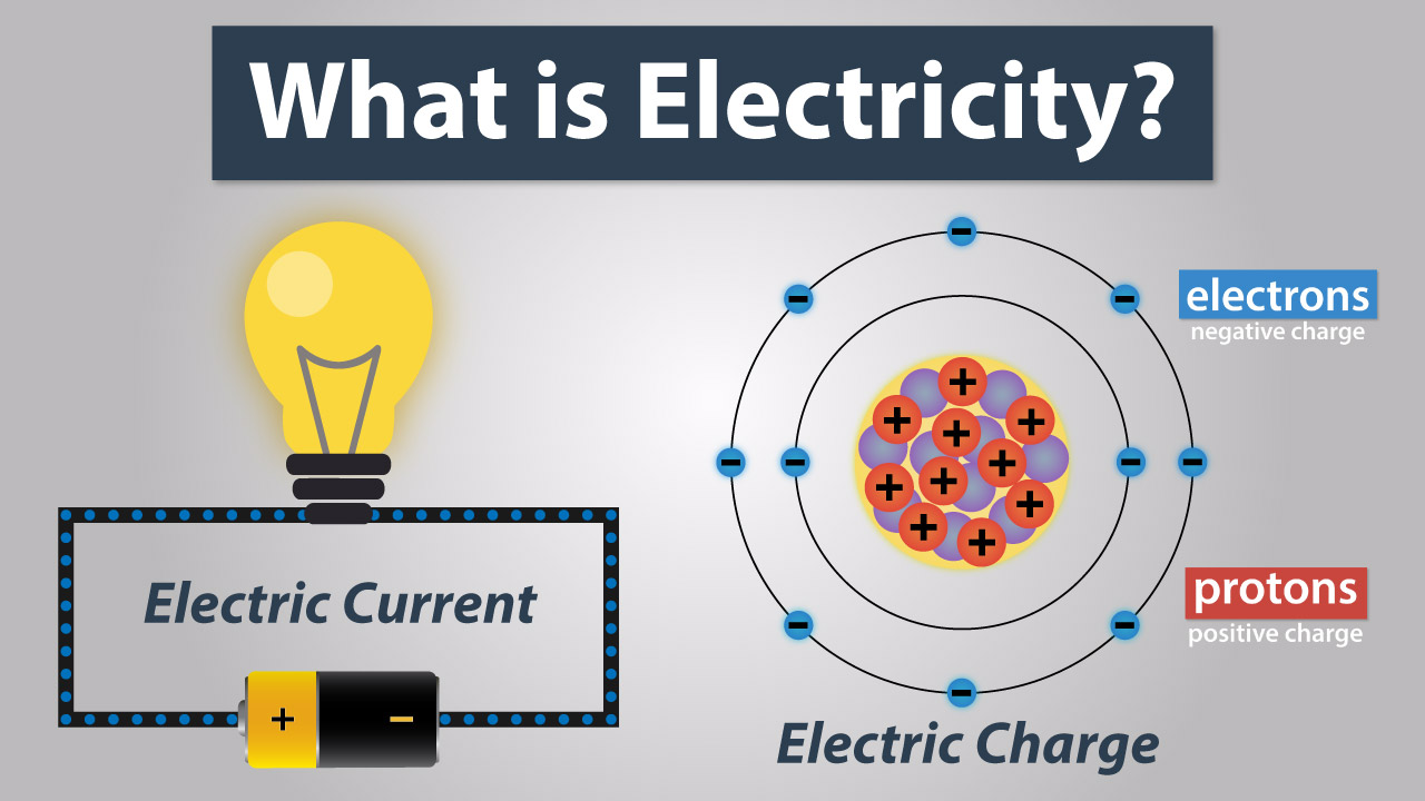 What Is Electric Charge And How Electricity Works Howtomechatronics Circuit When The Complete It Called Closed