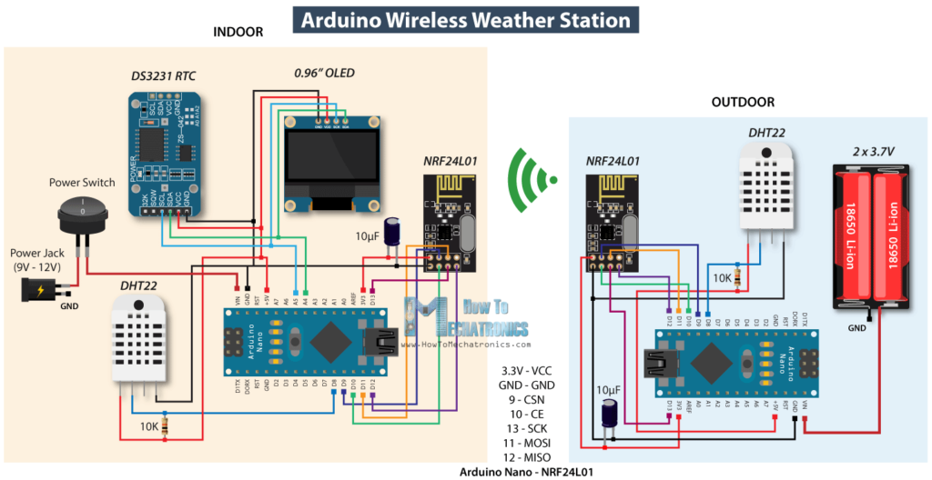 Arduino Wireless Weather Station Circuit Diagram