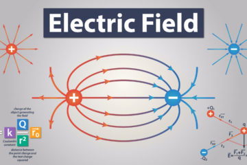 Electric Field Website
