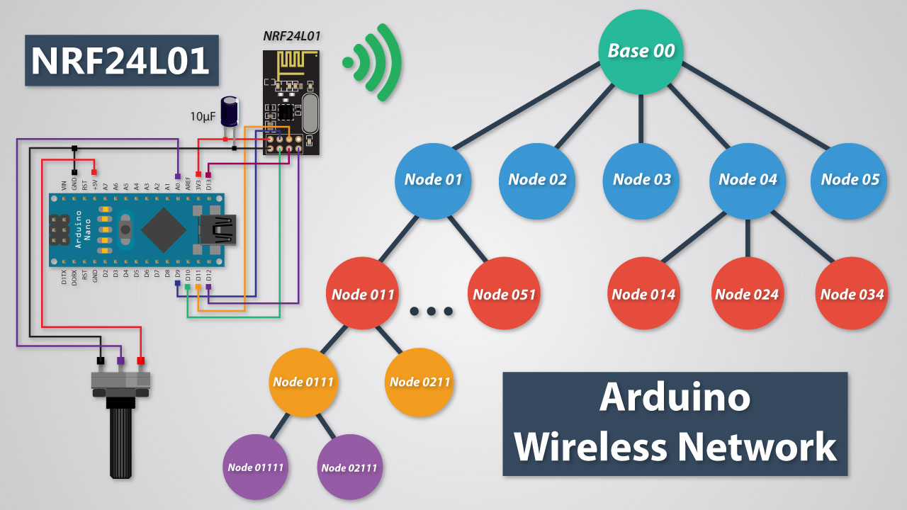 How To Build An Arduino Wireless Network With Multiple Nrf24l01 Modules Single Node Wiring Diagram