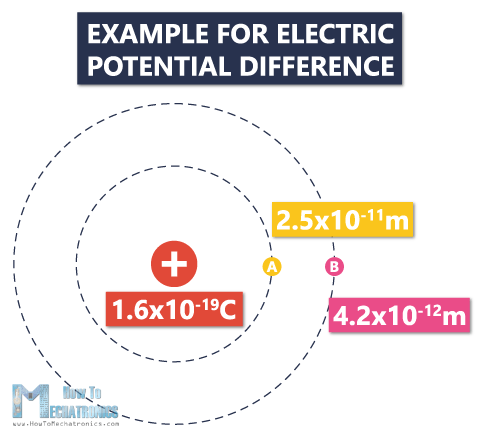 14. Electric Potential and Electric Potential Difference (Voltage) - Example for voltage