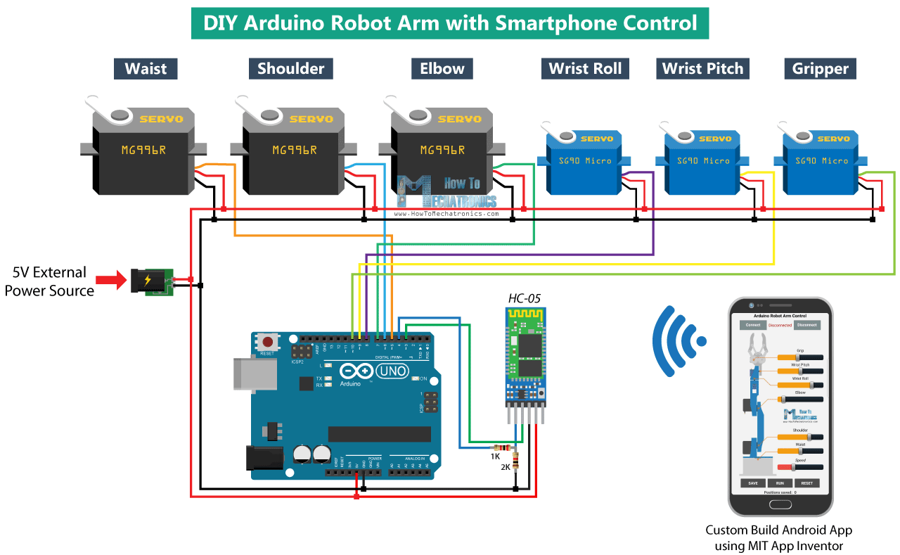 Diy Arduino Robot Arm With Smartphone Control Howtomechatronics So Lets See How To Make Computer Controlled For Your Project Circuit Diagram
