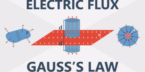 Electric Flux and Gauss's Law Web Featured