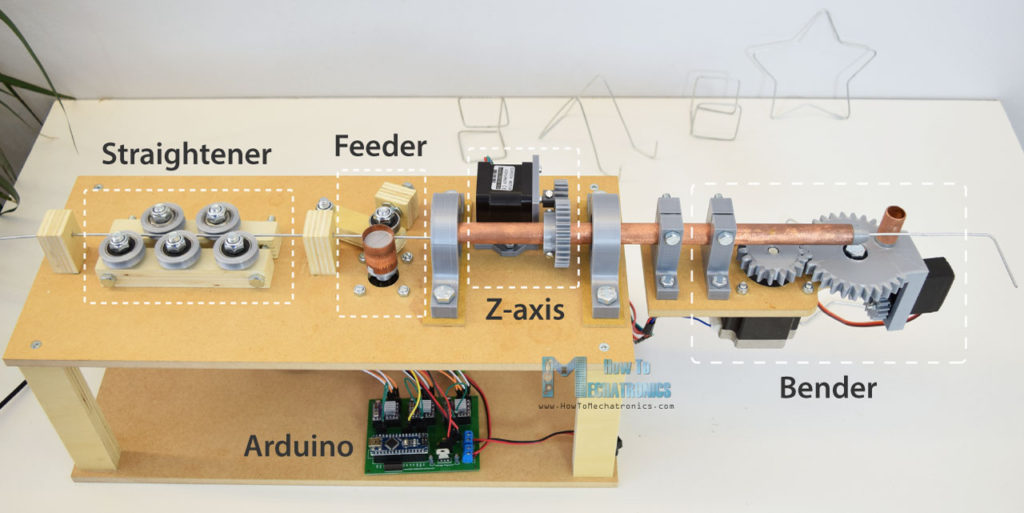 Arduino 3D Wire Bending Machine Working Principle.jpg