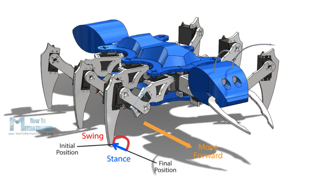 Arduino Hexapod Walking Swing and Stance phase