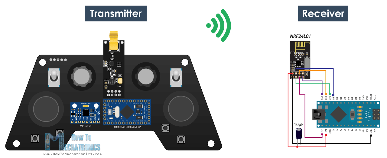 DIY Arduino RC Transmitter and Receiver