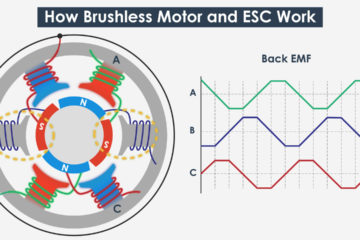 How Brushless Motor and ESC Work