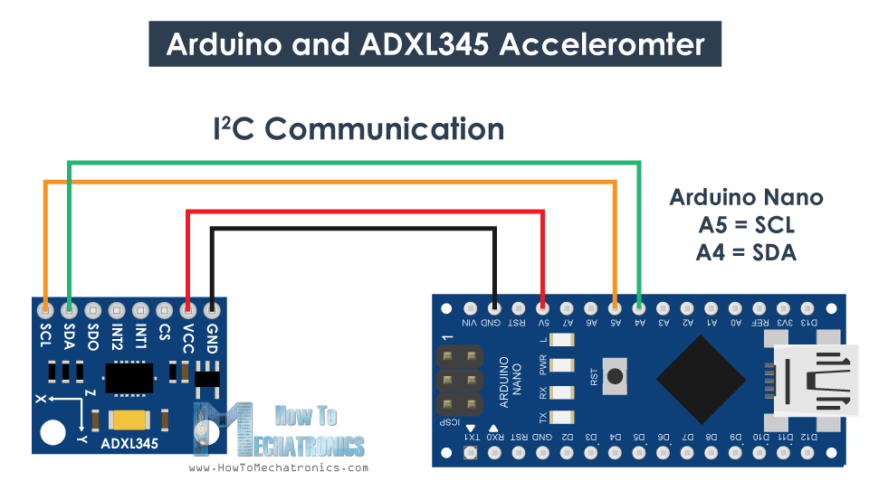 How To Track Orientation with Arduino and ADXL345 Accelerometer