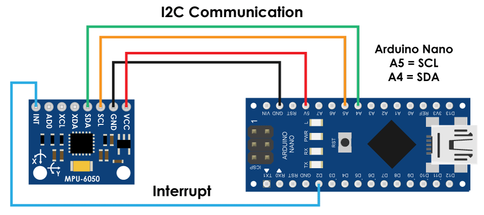 Arduino and MPU6050 Accelerometer and Gyroscope Tutorial