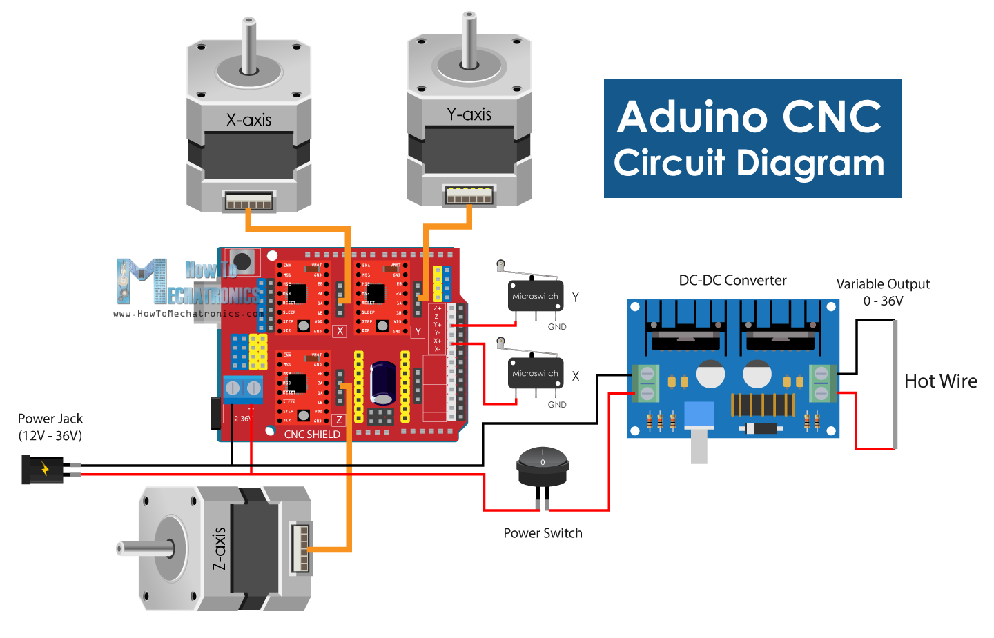 Arduino CNC Machine Circuit Diagram - Electronics components