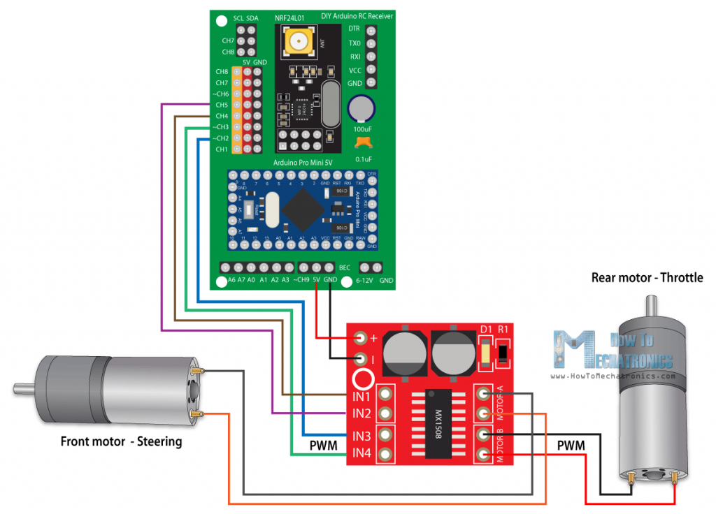 Controlling MX1508 motor driver with Arduino - RC car model control