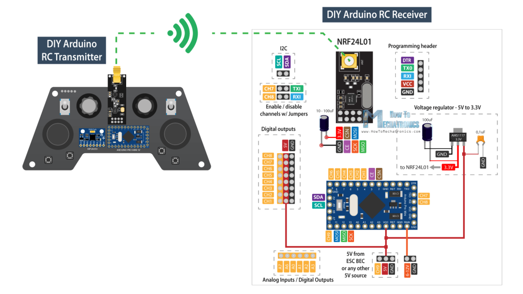 DIY Arduino RC Transmitter and RC Receiver Circuit Diagram