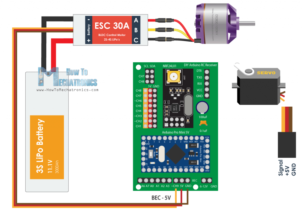 Servos and Brushless motors RC control - circuit diagram