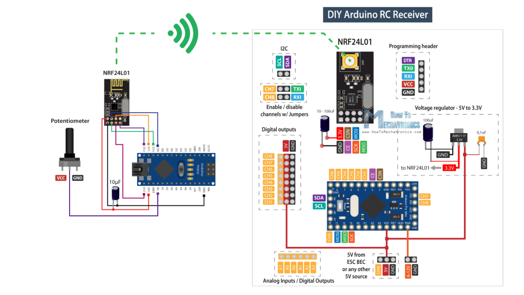 Wireless Radio Communication between two Arduino boards
