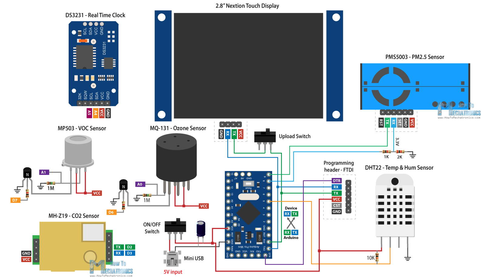 DIY Arduino Air Quality Monitor Circuit Diagram - How It Works