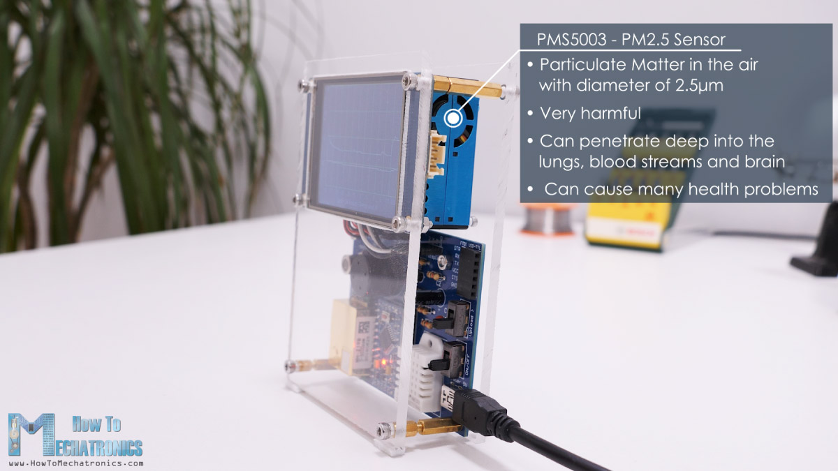 PMS5003 - PM particulate matter sensor in a DIY Arduino Air Quality Monitor